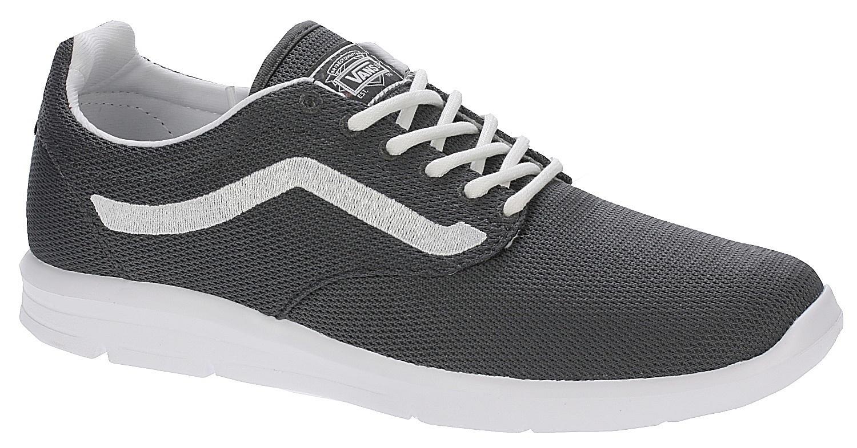 Shoes In Eu